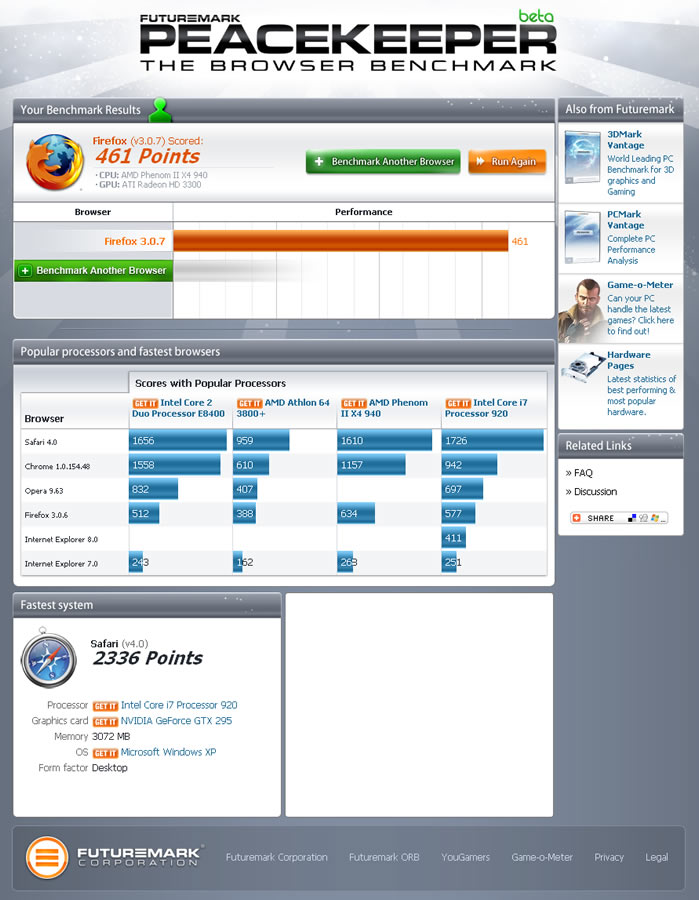 Futuremark bringt browser benchmark peacekeeper Browser benchmark