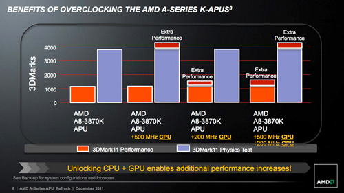 AMD-A8-3870K-6-rs
