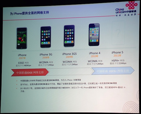 china_unicom_iphone_5_hspa_plus