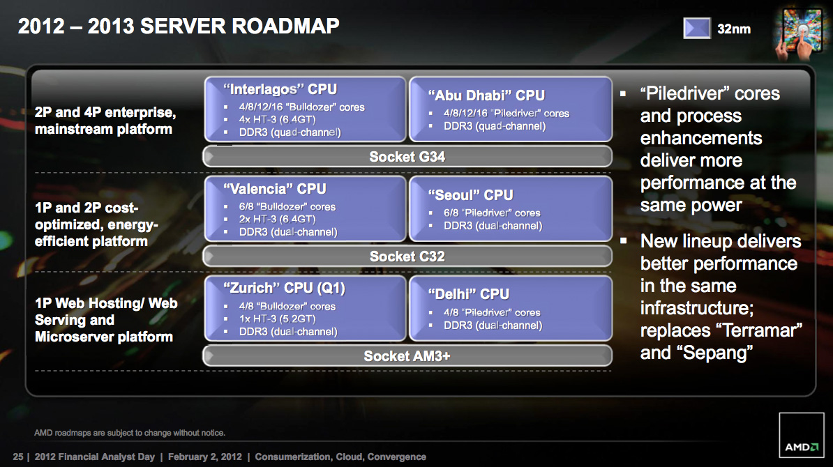 amd-roadmap-2012-2013-1