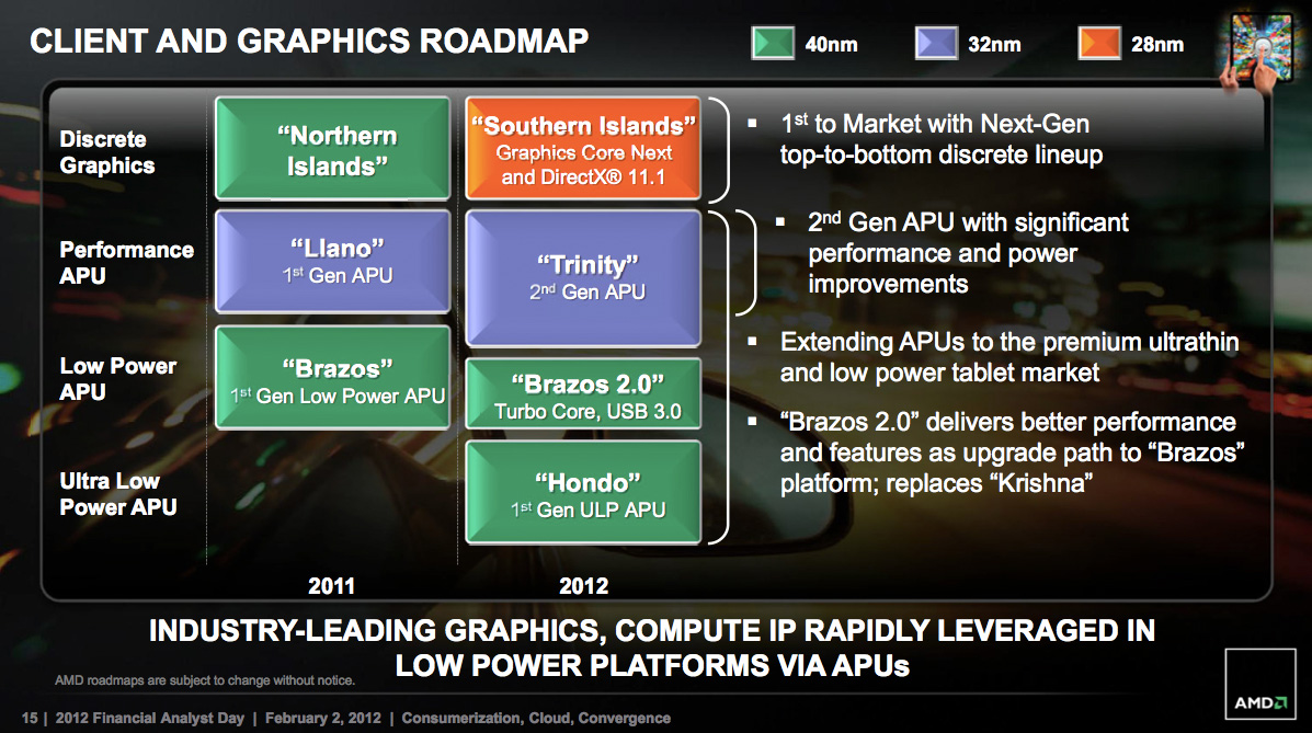 amd-roadmap-2012-2013-2
