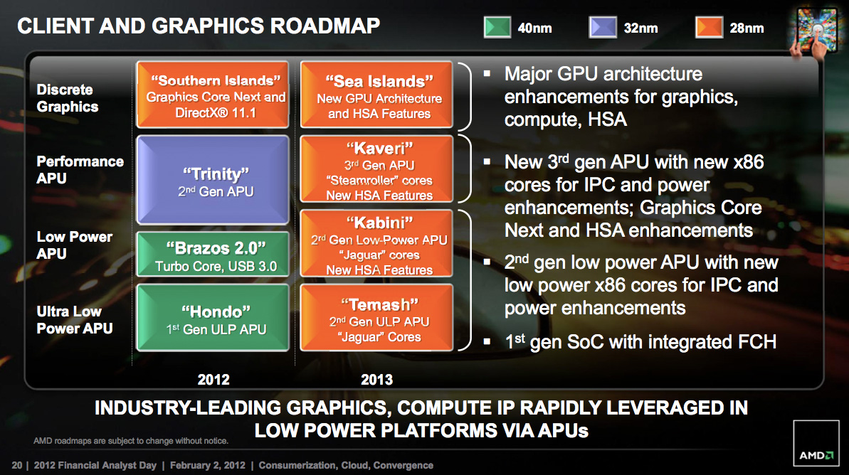 amd-roadmap-2012-2013-3