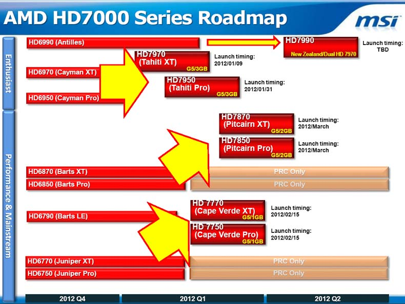 msi-amd-roadmap-leak-jan2012
