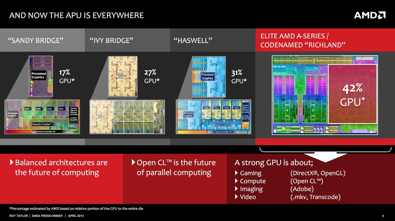 AMD: Spielebundles zukünftig auch zu APUs (Update ...
