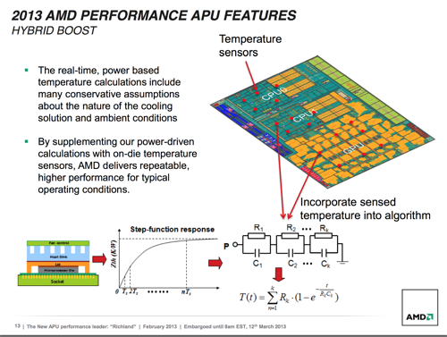 amd-richland-1-rs