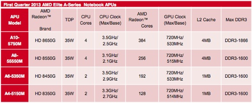 amd-richlands-apus1