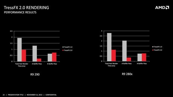 AMD TressFX 2.0