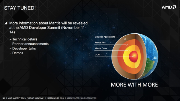 AMD GPU14 Tech Day: Mantle