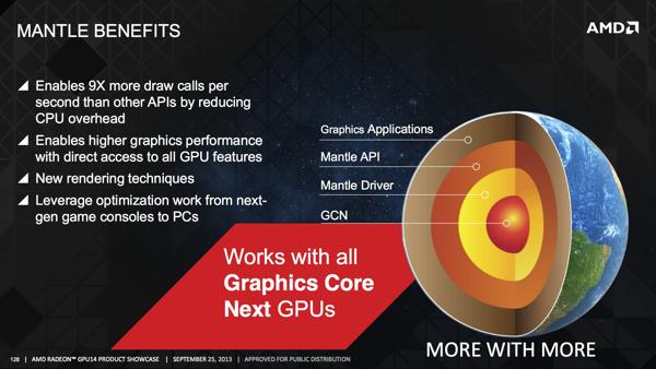 AMD MANTLE Übersicht
