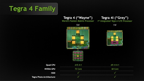 tegra4-press-1-rs