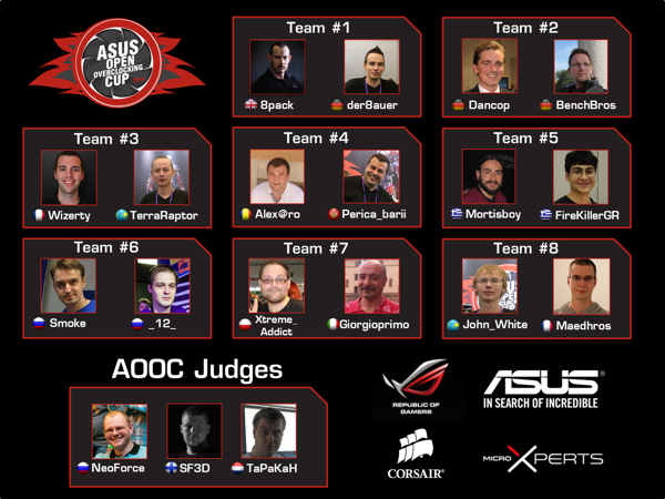 ASUS Open Overclocking Cup 2014