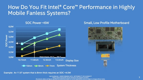 Intel Core M Präsentation