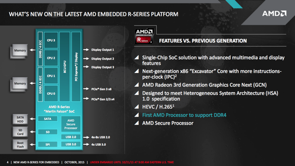 AMD Embedded R-Series SoC