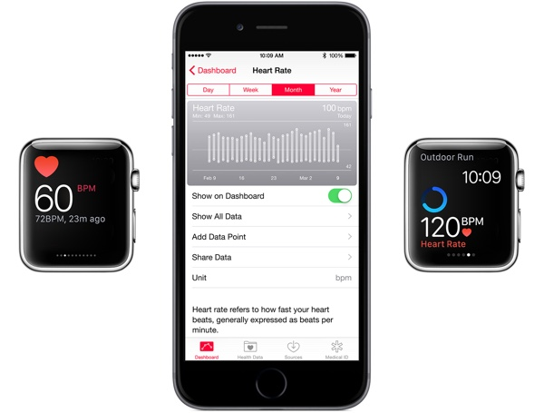 Apple Watch als Fitness-Helfer