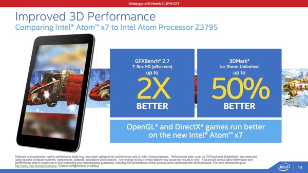 Intel Atom Cherry Trail-Plattform