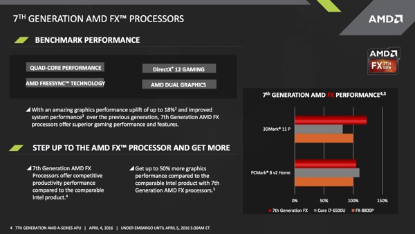 AMD A-Series APU Bristol Ridge