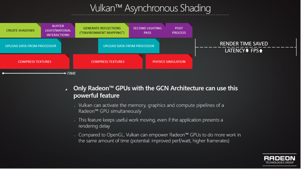 AMD to volcano-API and the benefits of Asynchronous Shading