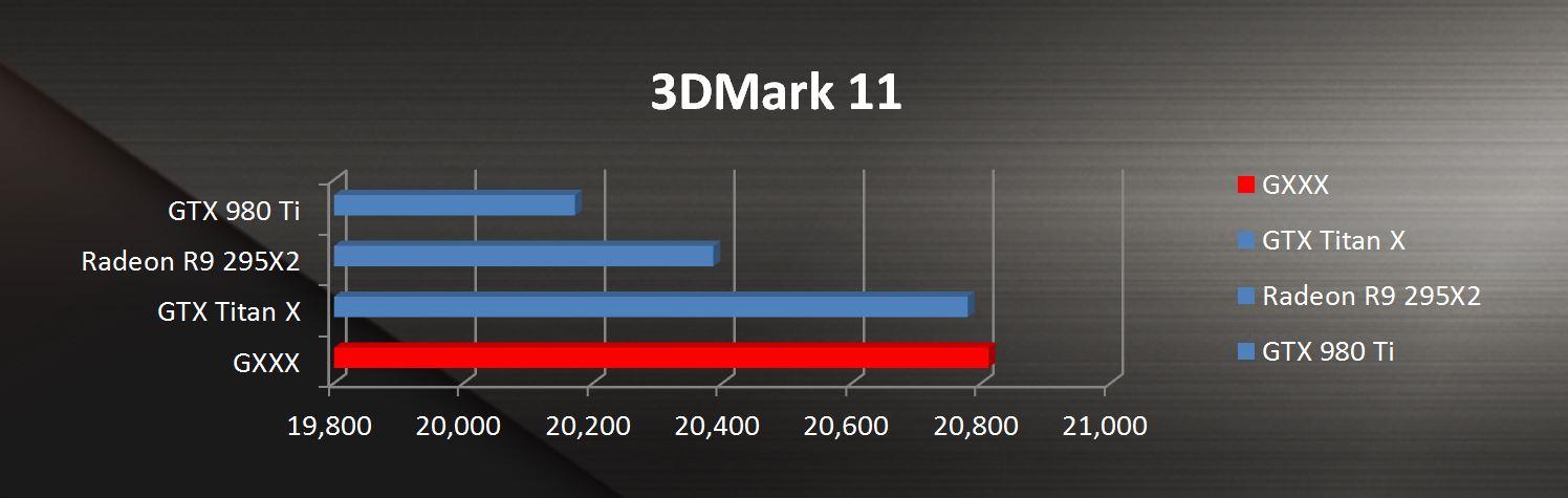 ASUS Gaming Notebook mit neuer GPU - schneller als GeForce GTX Titan ...