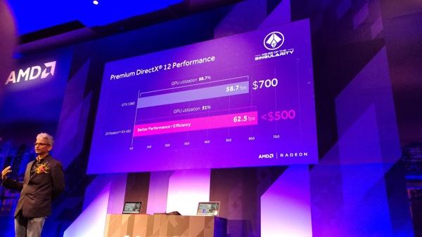 Benchmark-Vergleich zwischen 2x Radeon RX 480 und 1x GeForce GTX 1080