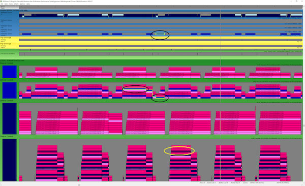 Очереди и процессы GeForce GTX 1080 (слева с Asynchronous Compute, справа – с отключенным Asynchronous Compute)