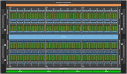 Диаграмма GPU GP100 и SM
