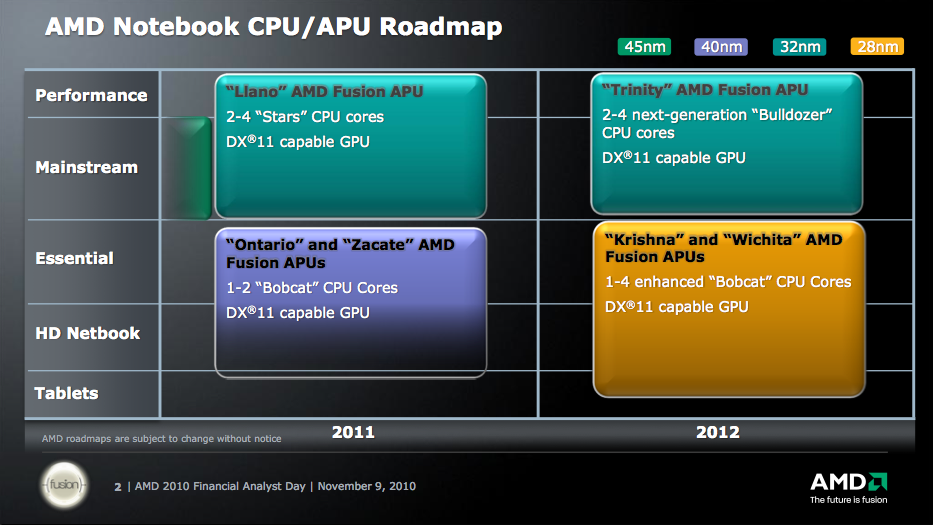 AMD_CPU-Roadmap2010_2