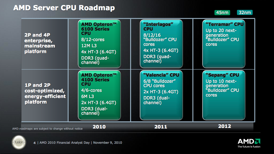 AMD_CPU-Roadmap2010_3
