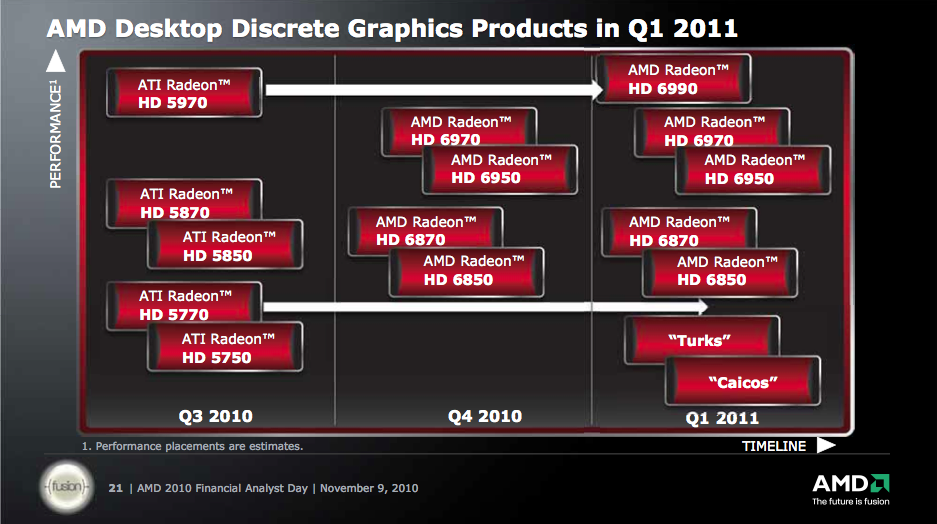 AMD_GPU-Roadmap2010_1