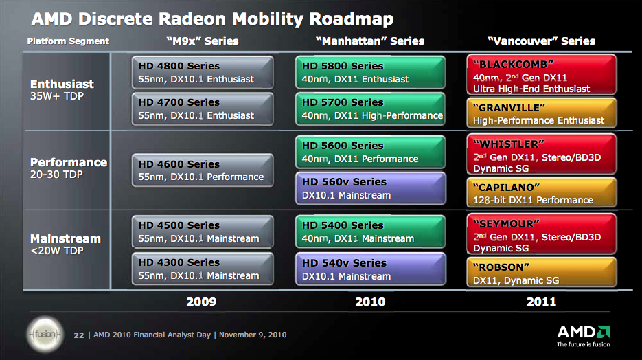 AMD_GPU-Roadmap2010_2