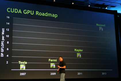 Keynote_Roadmap_rs