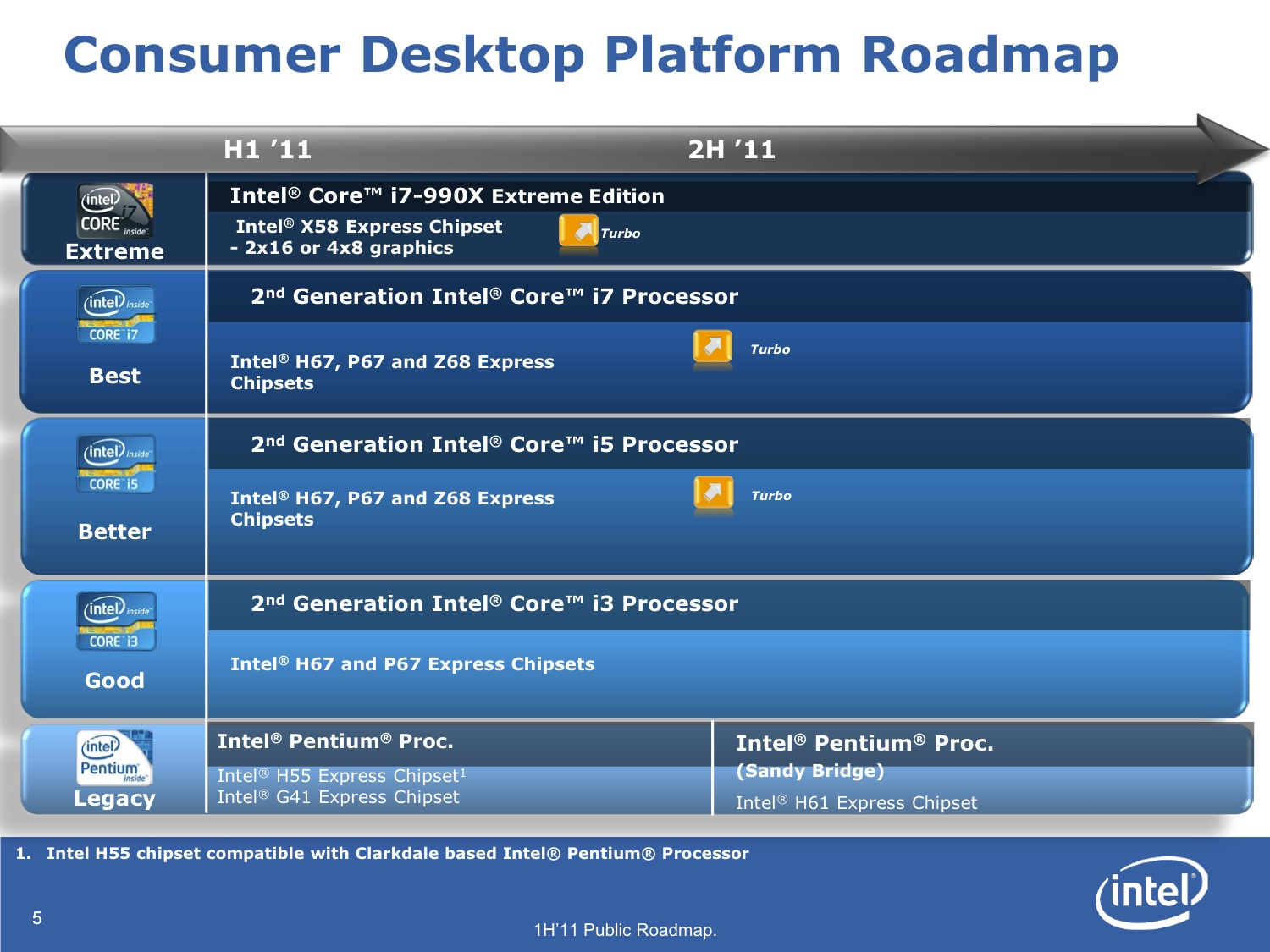Intel-Roadmap-11022011-1