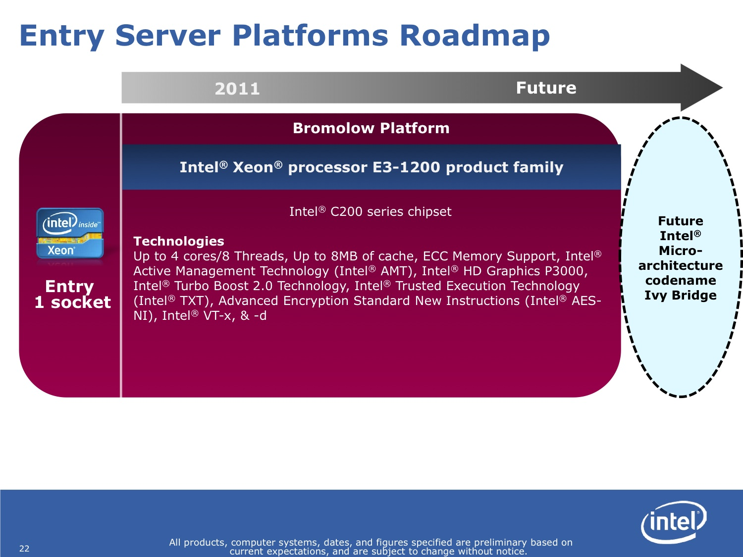 Intel-Roadmap-11022011-3