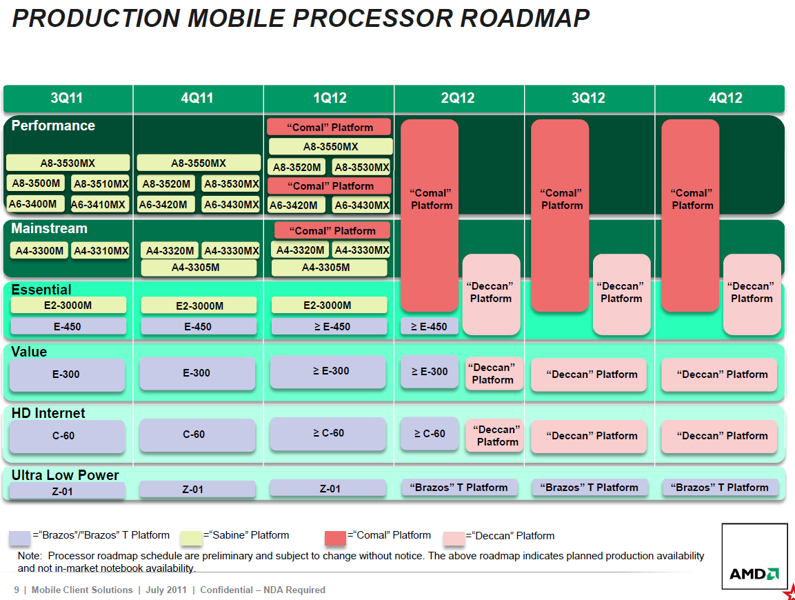roadmap_mobile_2u7lf