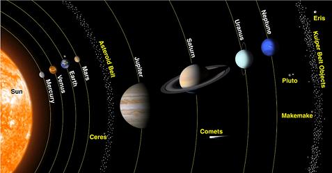 amd_solar_system_radeon_hd_8000m