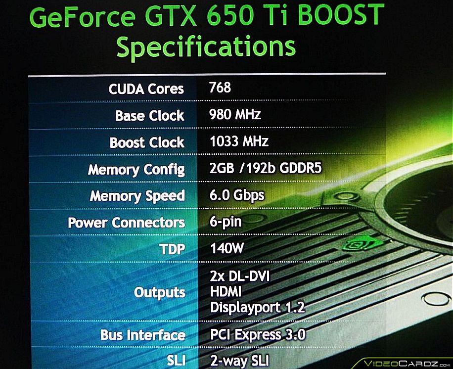 Spezifikationen zur NVIDIA GeForce GTX 650 Ti Boost Edition