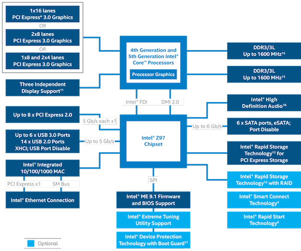 Intel Core I7-4790 Im Nachtest