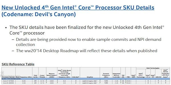 coolaler intel devils canyon i7 4790k k