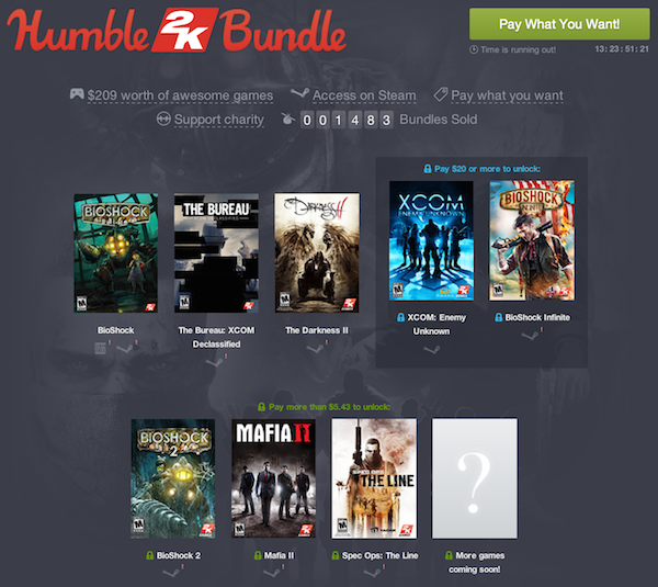 humble bundle 2k juli14 k