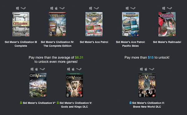 humble bundle sid meier civ k