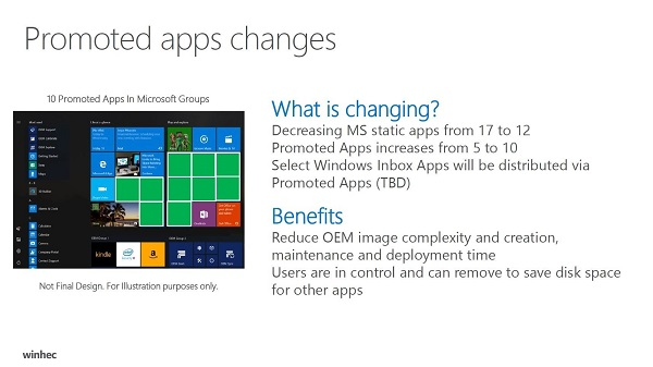 windows 10 anniversary update promoted apps