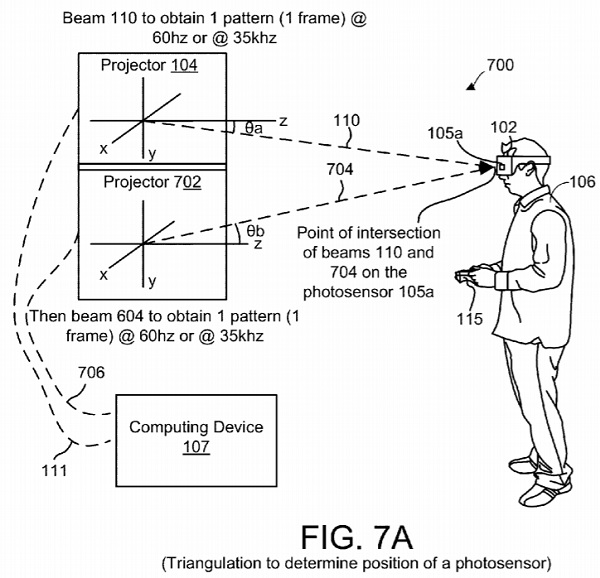 Sony Patent PlayStation VR