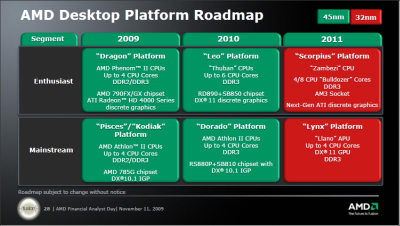 amd_desktop_roadmap_nov2009_s