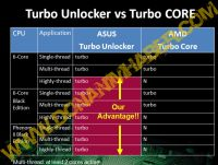 asus_turbounlocker2_s