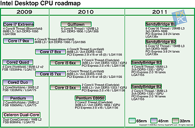 EXPC_Intel_CPU2009Nov_s