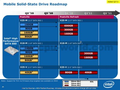 Intel-SDD-roadmap_s