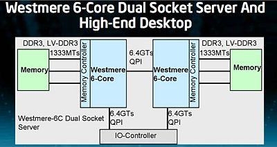 6C-westmere_dualsocket_s
