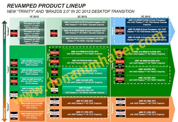 amd roadmap_584_k