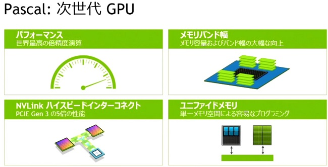 nvidia pacal 5487
