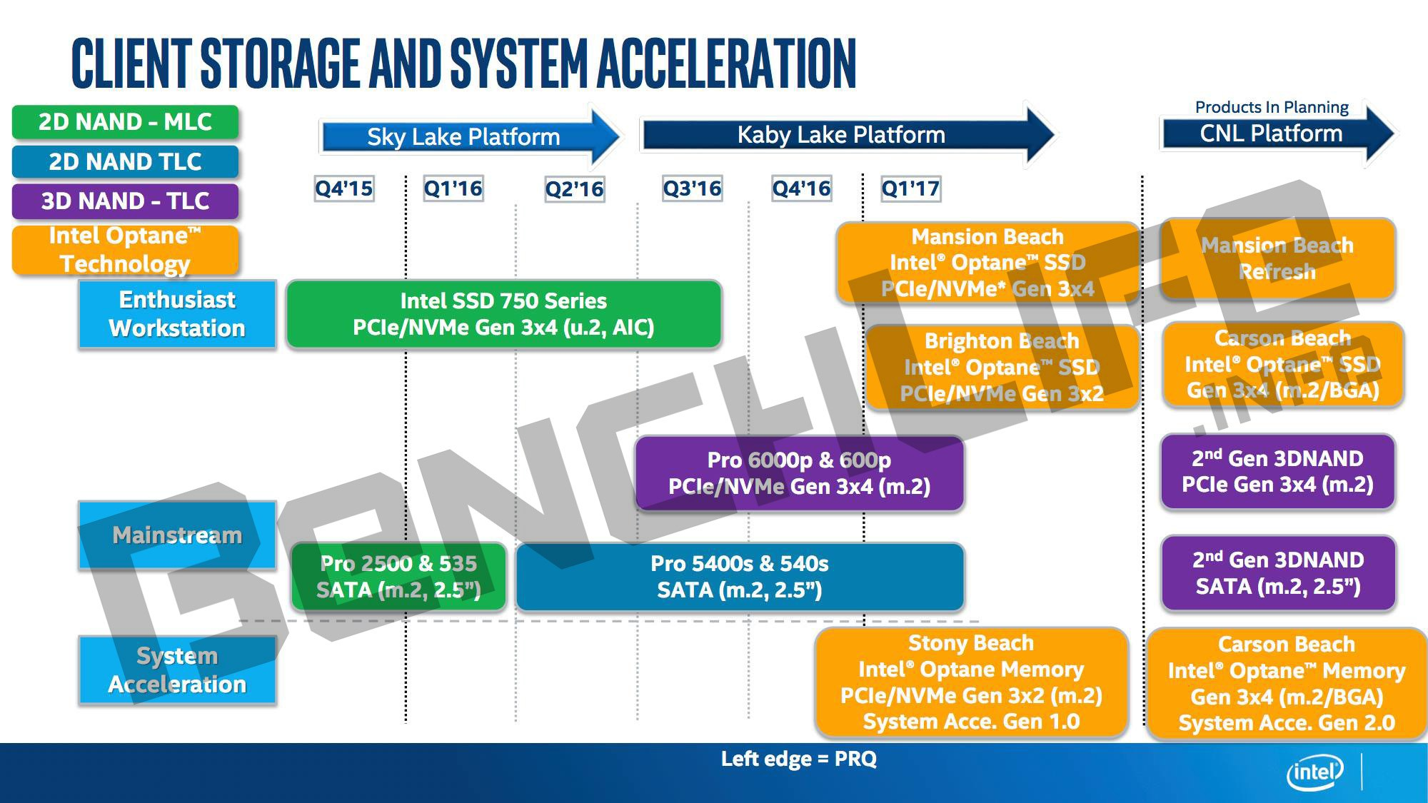 intel octane ssd roadmap