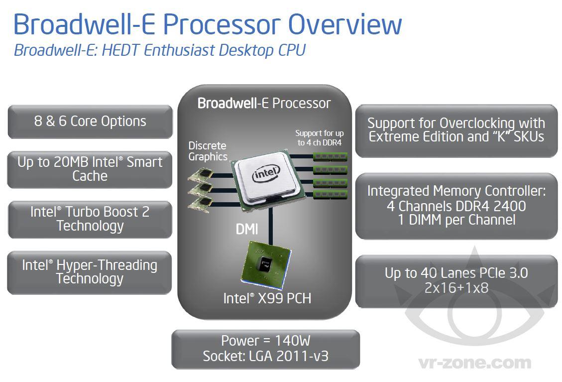 Broadwell-E kommt mit maximal 10 Kernen für den Sockel LGA2011v3 ...